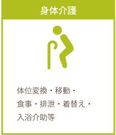 身体介護体位変換・移乗・食事・排泄・着替え・入浴介助等