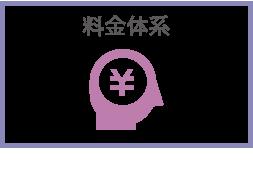 タック目川シニアハウス概観